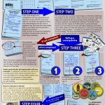 Merit Badge Blue Card Infographic