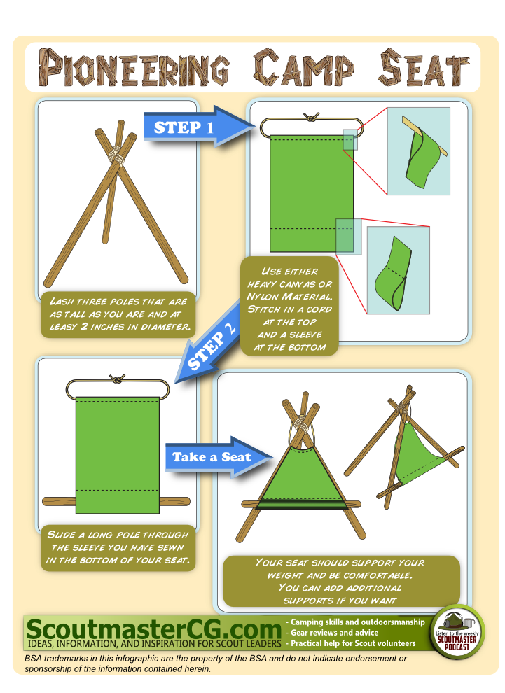 Pioneering Camp Seat Infographic Scoutmastercgcom