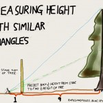 How Scouts Measure Height