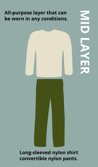 layers3