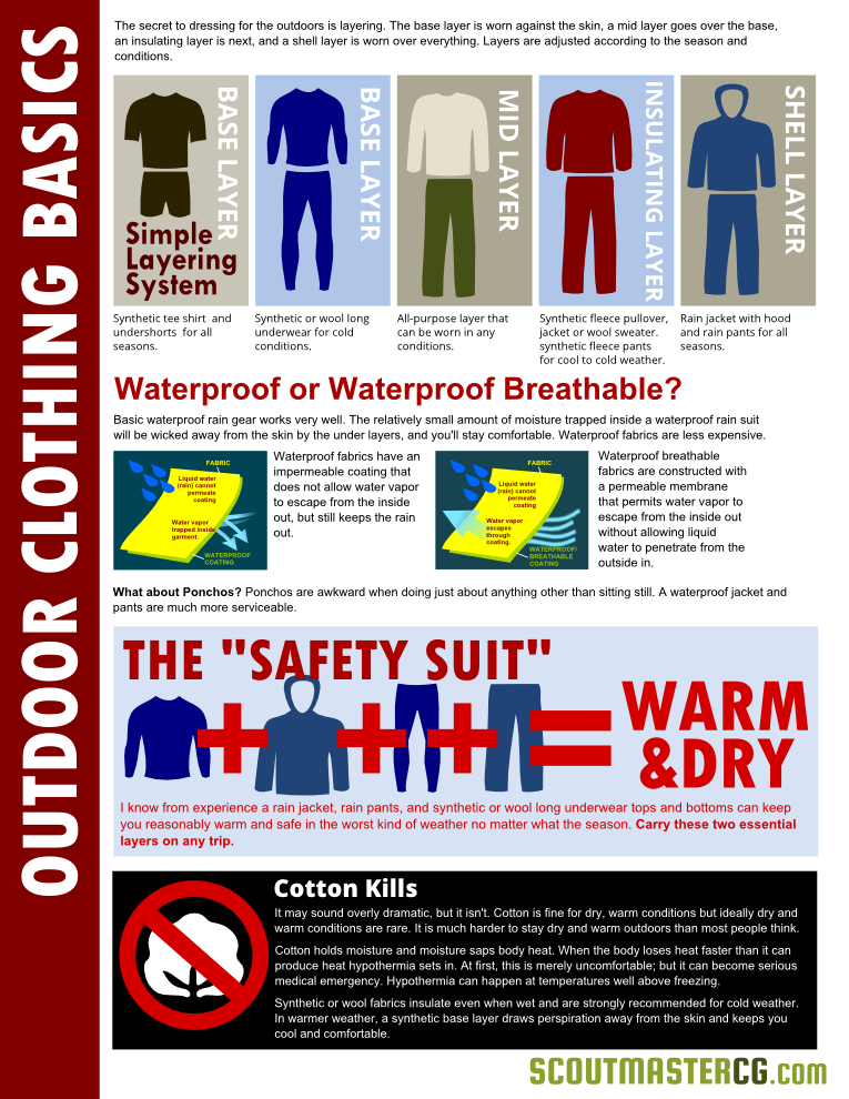 Outdoor Clothing Basics