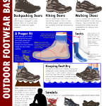 Outdoor Footwear 101 Infographic