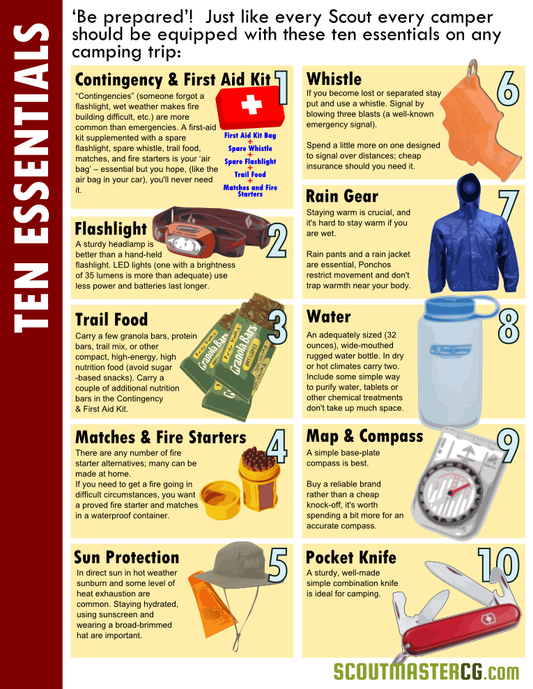 Ten Essentials for Camping | Scoutmastercg.com