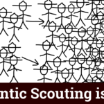 Authentic Scouting is Viral!