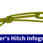 Trucker's Hitch Infographic