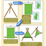 Pioneering Camp Seat Infographic
