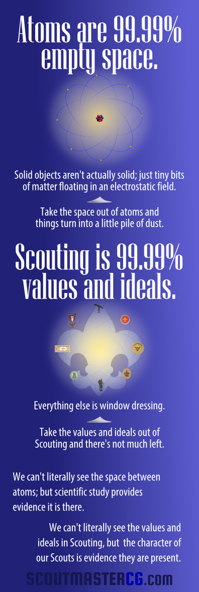 Atomic Scouting Ideals