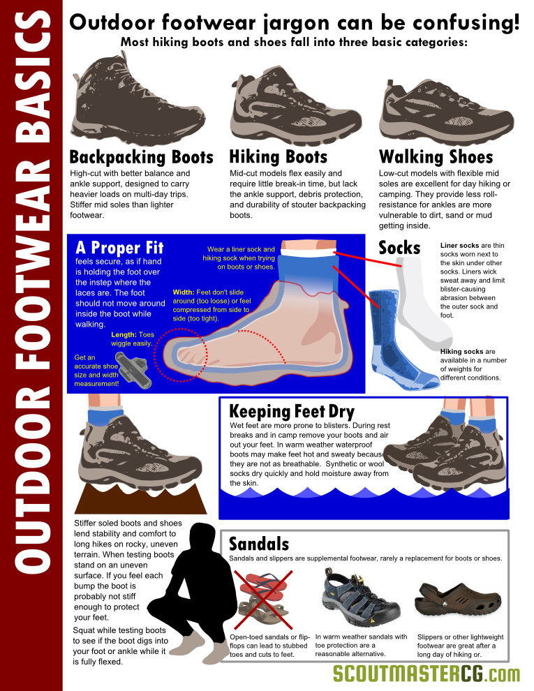 outdoor footwear basics