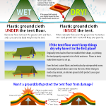 Keep Your Camping Gear Dry