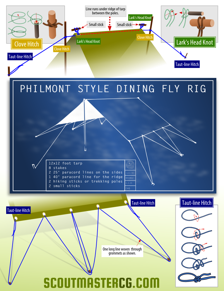Philmont Dining Fly Infographic Scoutmastercg Com