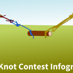 Eight Knot Contest